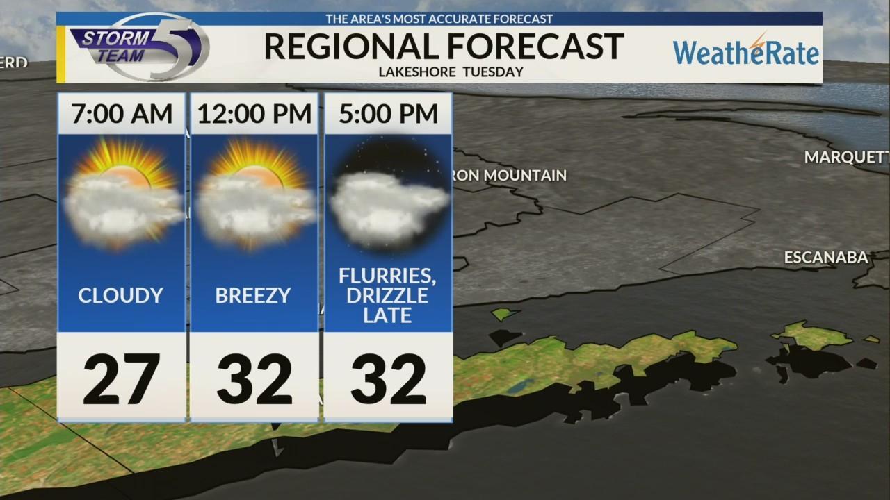 Regional Forecast: Lakeshore 1/15