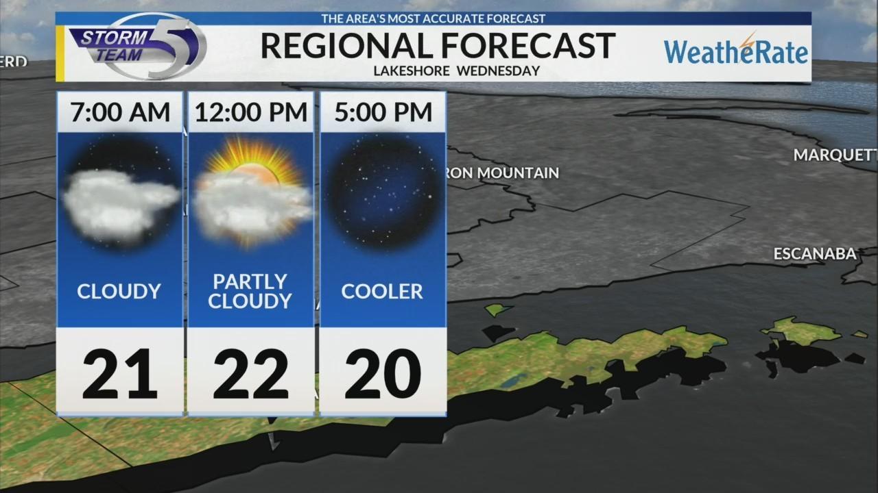 Regional Forecast: Lakeshore 1-16