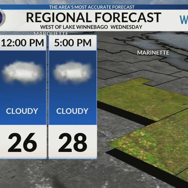 Regional Forecast: Central WI 2/6/2019