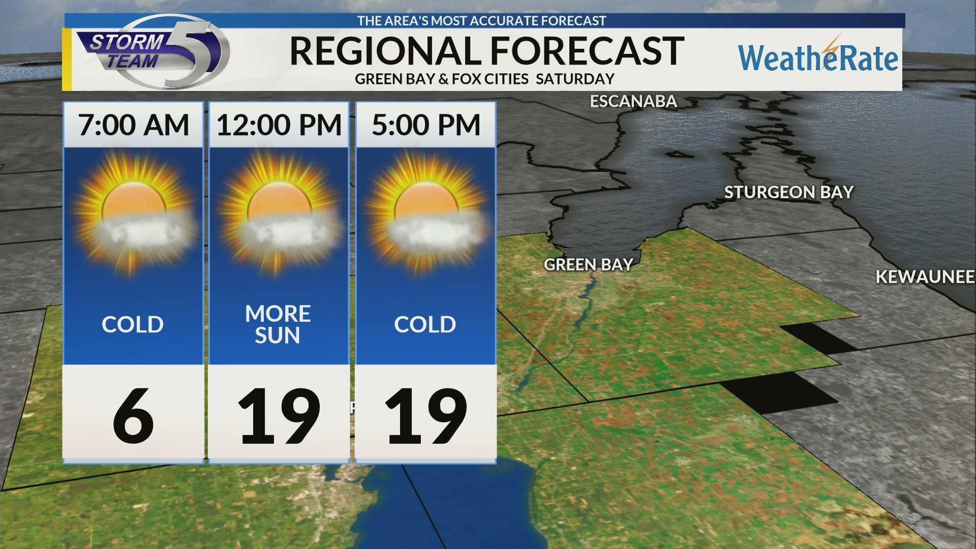 Regional Forecast: Green Bay/Valley 2/16/2019