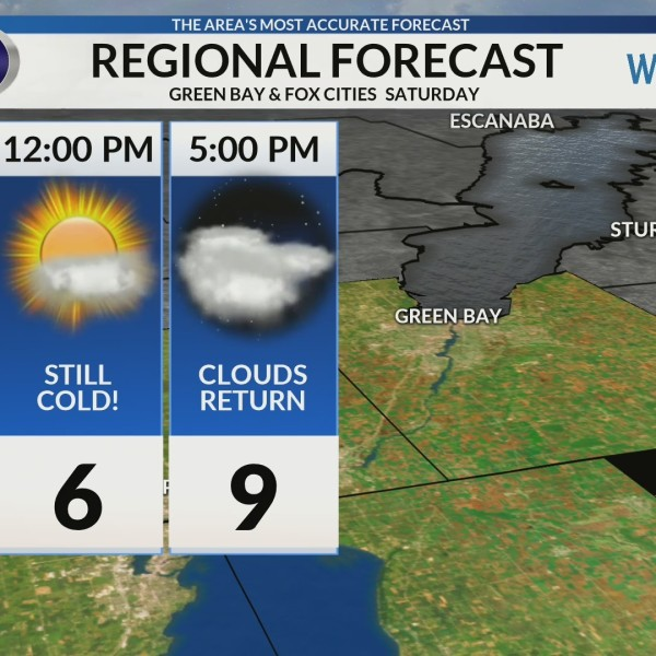 Regional Forecast: Green Bay/Valley 2/9/2019