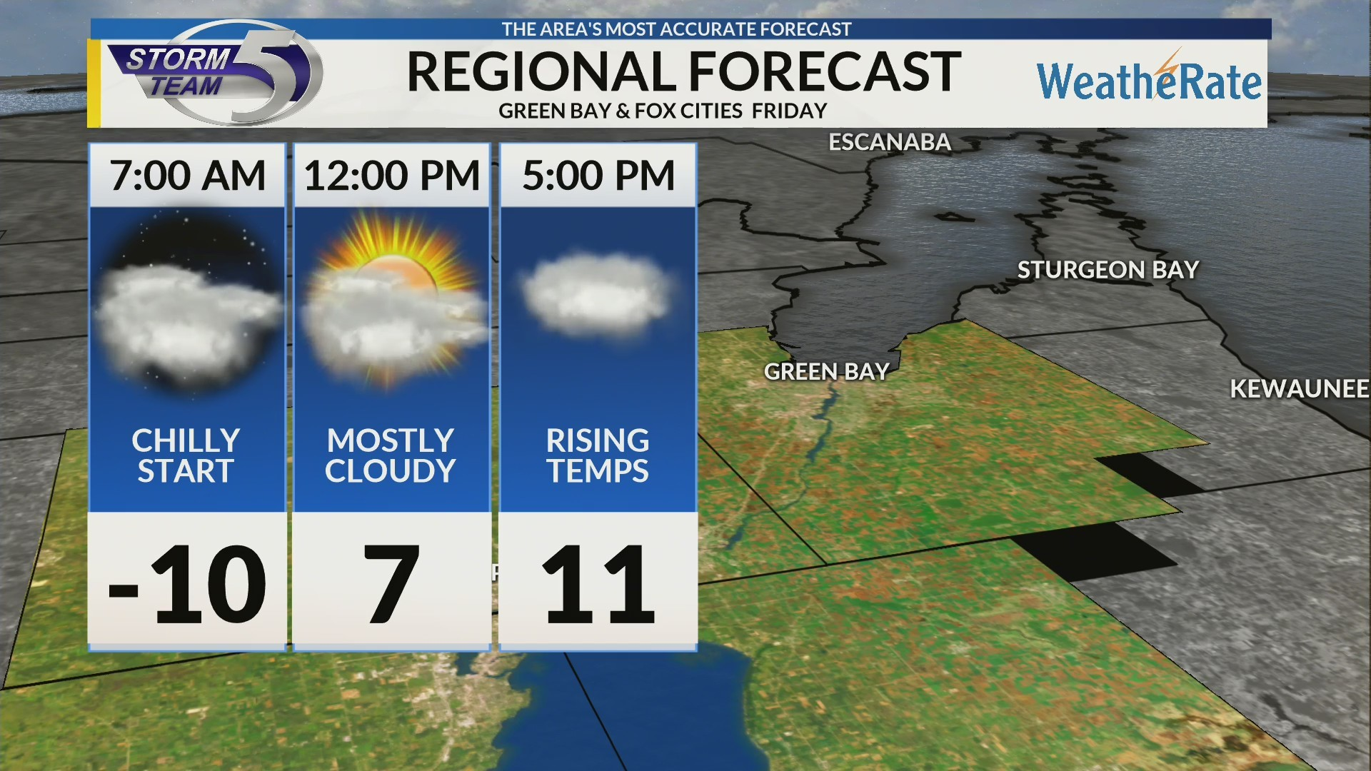 Regional Forecast: Green Bay and the Fox Cities 2/1