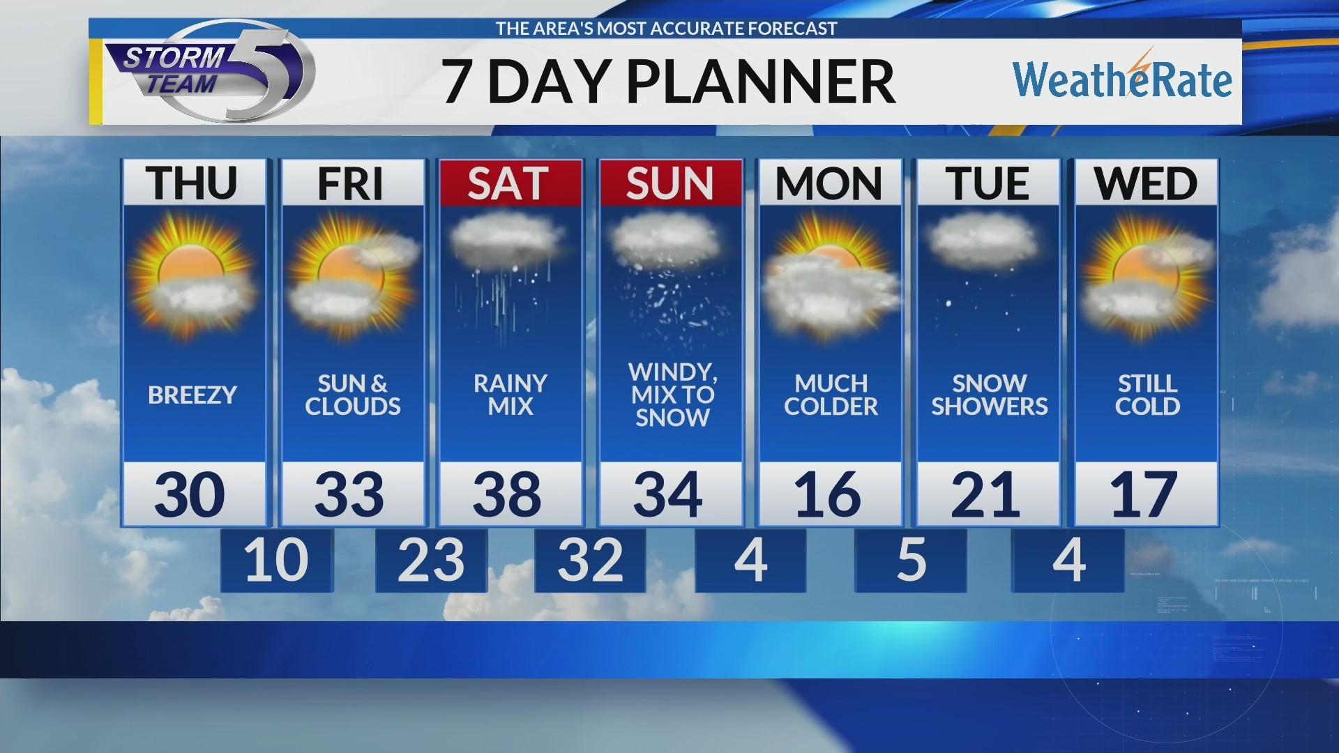 Thursday Morning Video Forecast 2/21