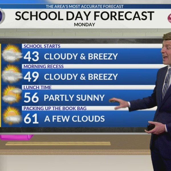 School Day Forecast 5/20/2019