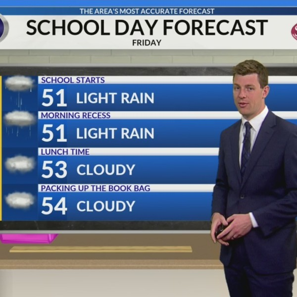 School Day Forecast 5/24/2019