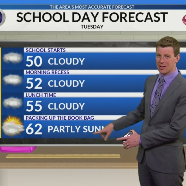School Day Forecast 5/28/2019