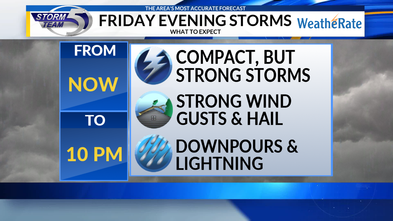 storm_schedule_friday_1559337382986.png