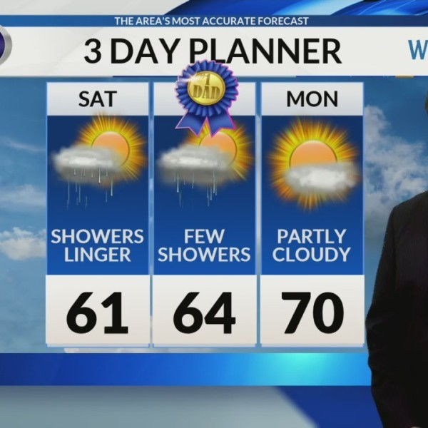 Friday Video Forecast: 6/14/2019