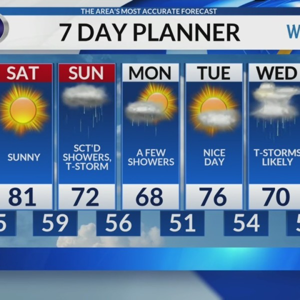 Friday morning video forecast 6/7