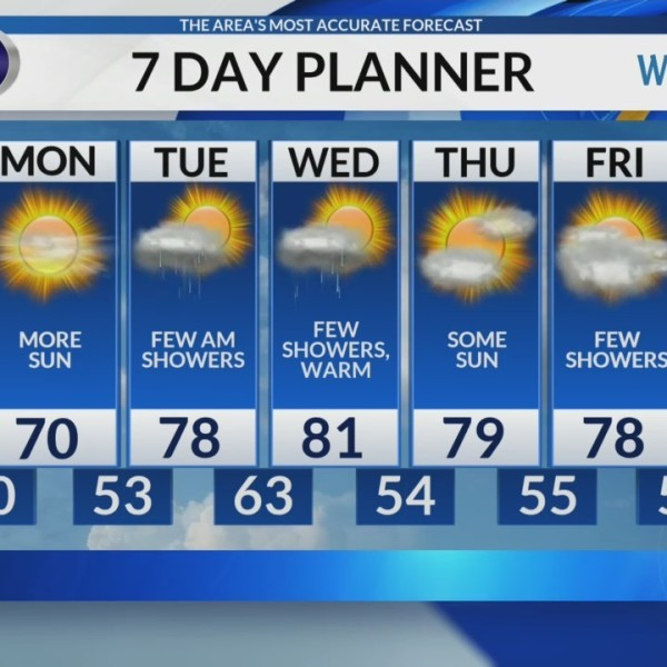 Saturday Video Forecast: 6/1/2019