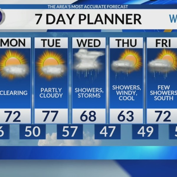 Saturday Video Forecast: 6/8/2019