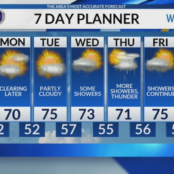 Saturday evening forecast: 6/15/2019