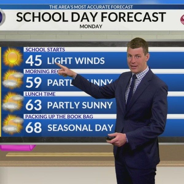 School Day Forecast 6/3/2019