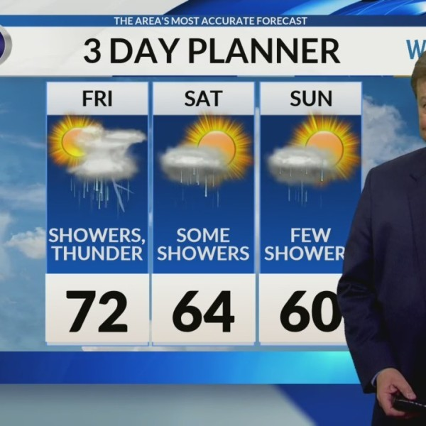 Thursday Video Forecast: 6/13/2019