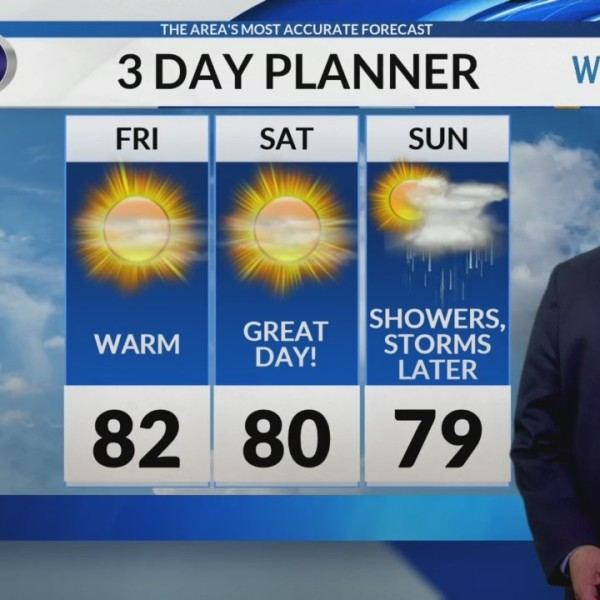 Thursday Video Forecast: 6/6/2019