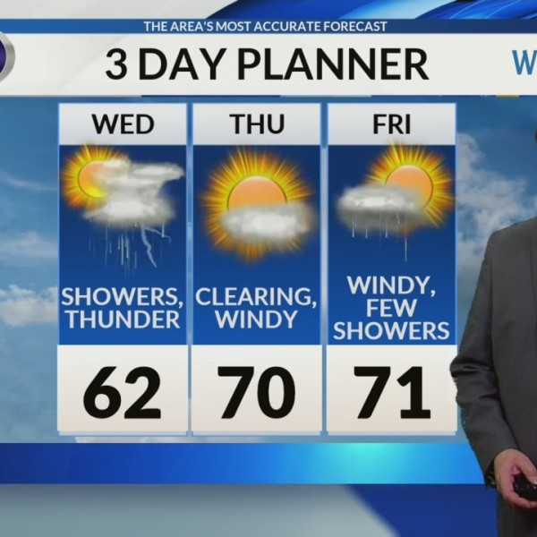 Tuesday Video Forecast: 6/11/2019