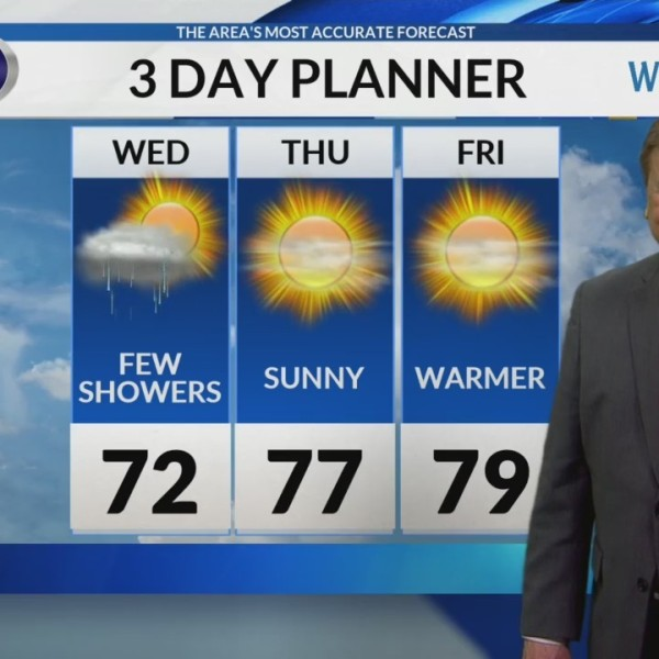 Tuesday Video Forecast: 6/4/2019