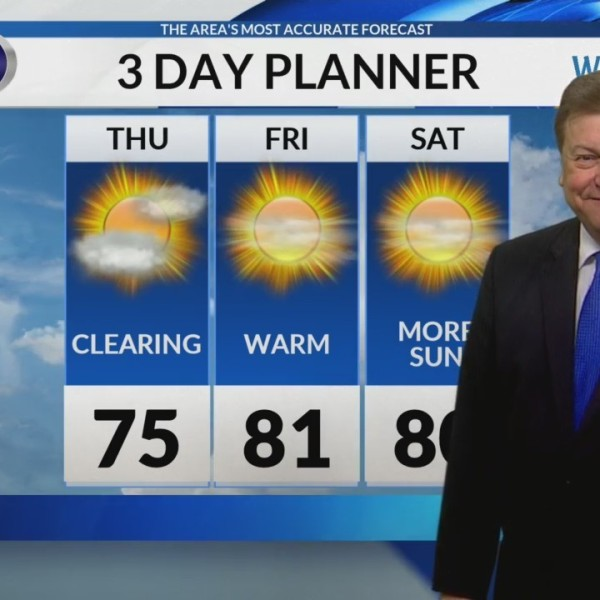 Wednesday Video Forecast: 6/5/2019