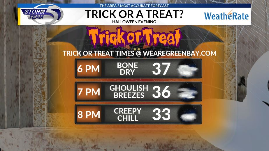 This image has an empty alt attribute; its file name is TRICK-OR-TREAT-FORECAST-1.jpg