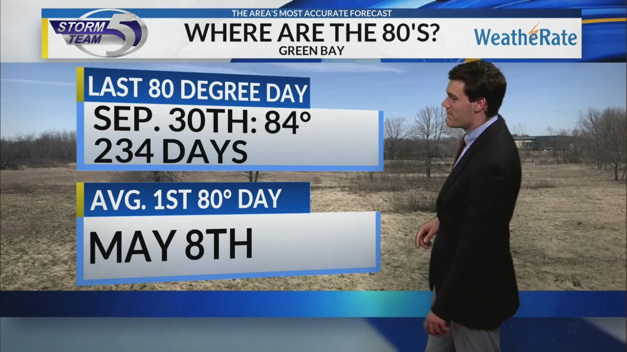Summer warmth and storm chances this weekend