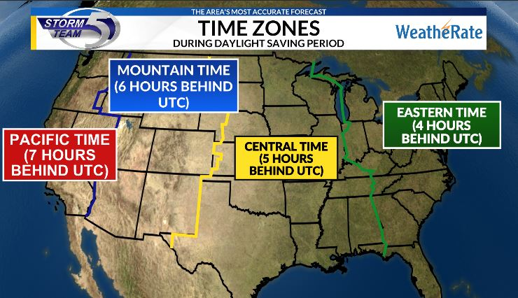 Time Zone Utc To Pst